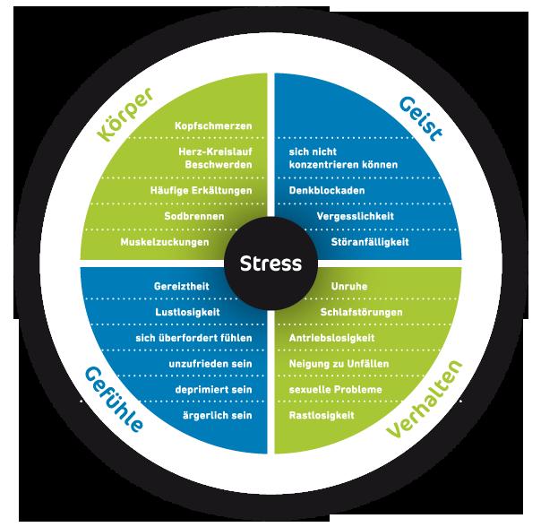 stress-01-1